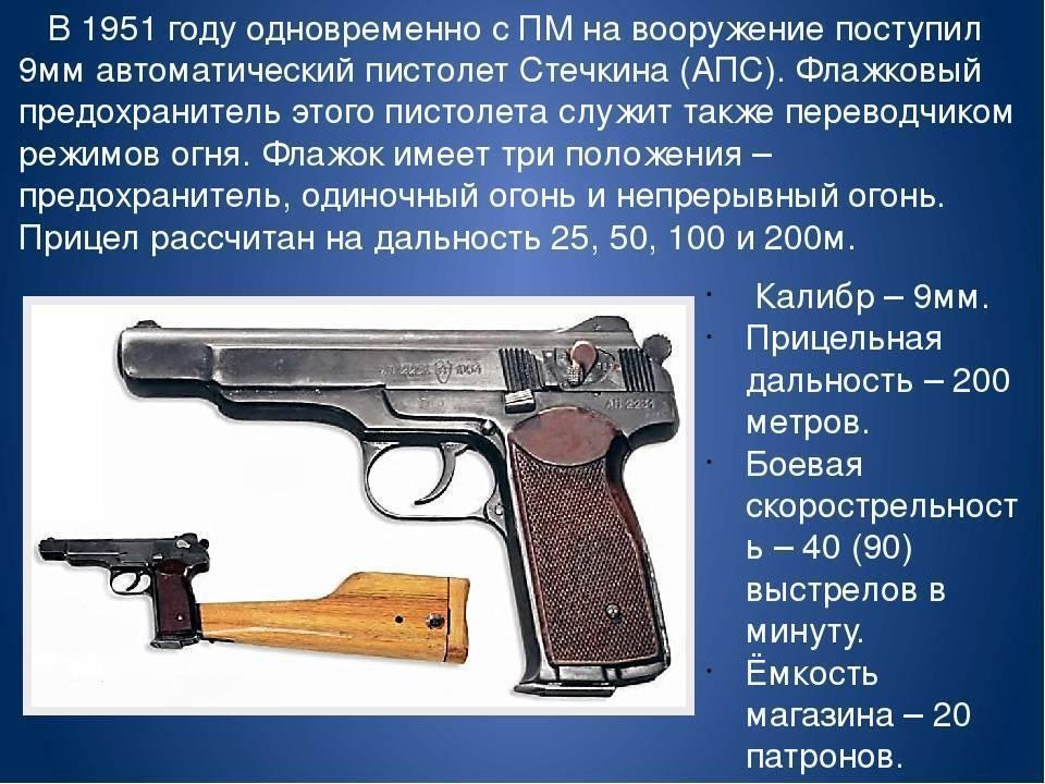 Пистолет, созданный студентом Стечкиным, покорил мир