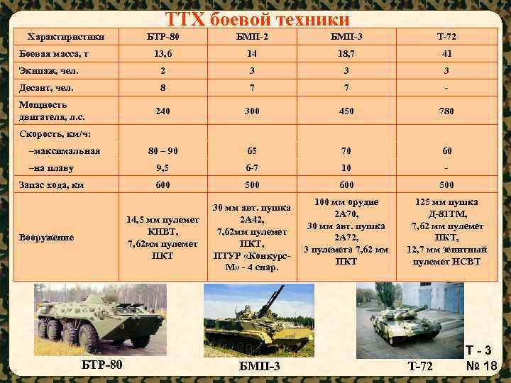 «летающий танк» в нижнем тагиле поразил воображение россиян // нтв.ru