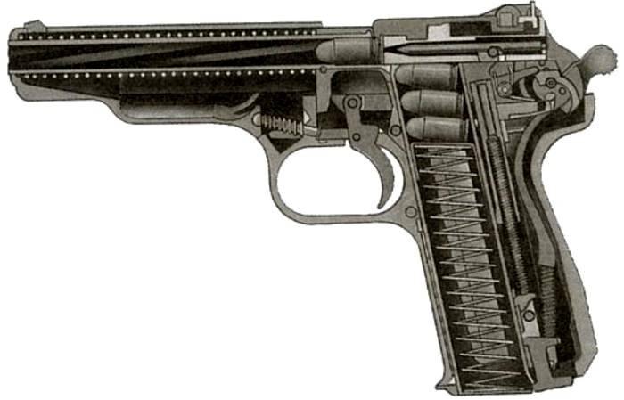 Пистолет стечкина википедия