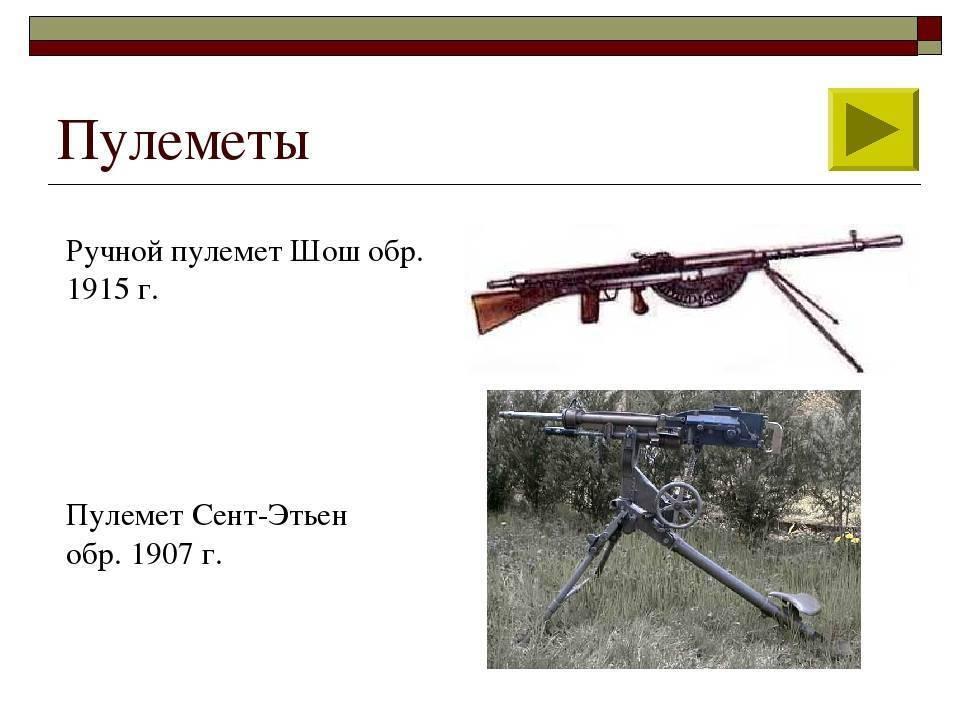 История создания пулеметов