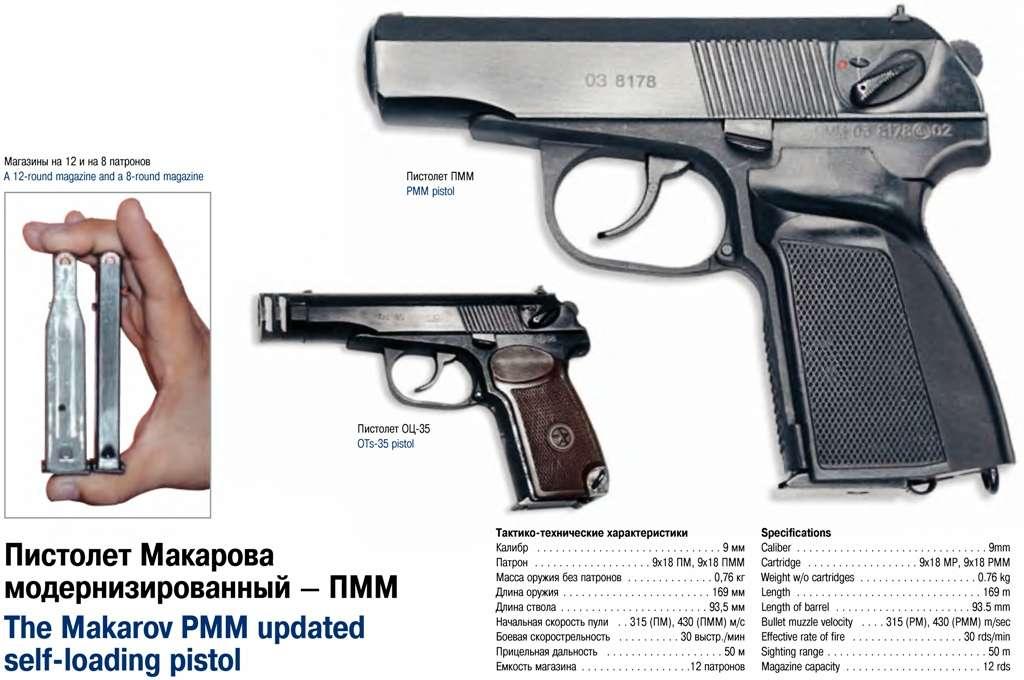Травматический пистолет Стечкина