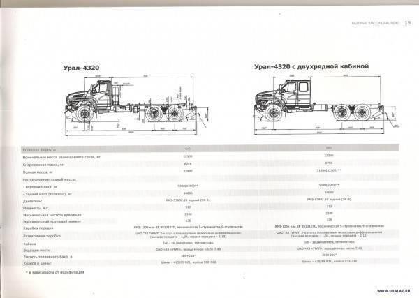 Зил-130
