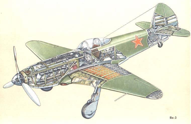 Як-3 – грозный соперник Люфтваффе