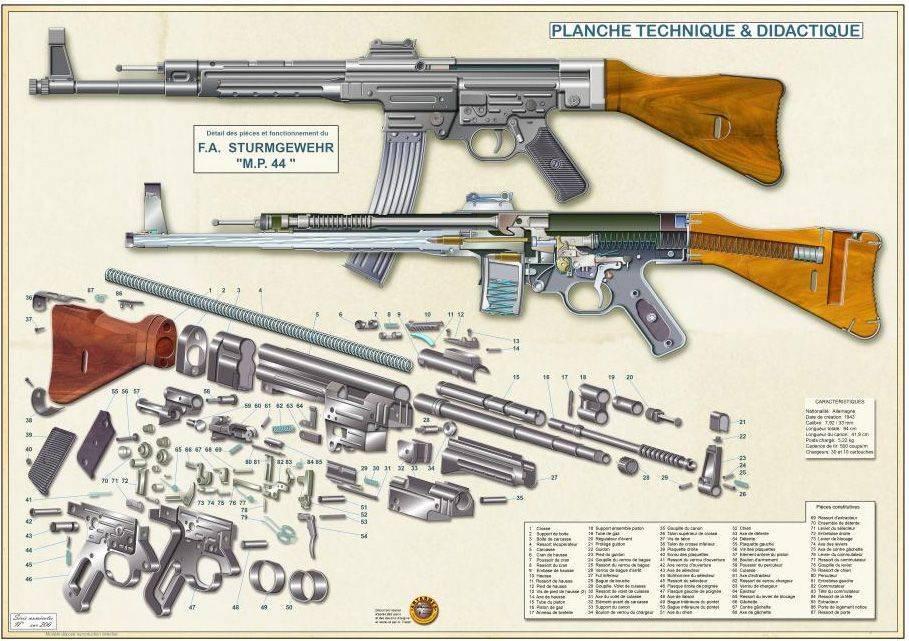 Видео: штурмовая винтовка mauser stg.45 (gerat 06)