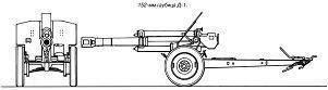Таблицы стрельбы прямой наводкой 88-мм противотанковой пушки  pak-43 в сравнении