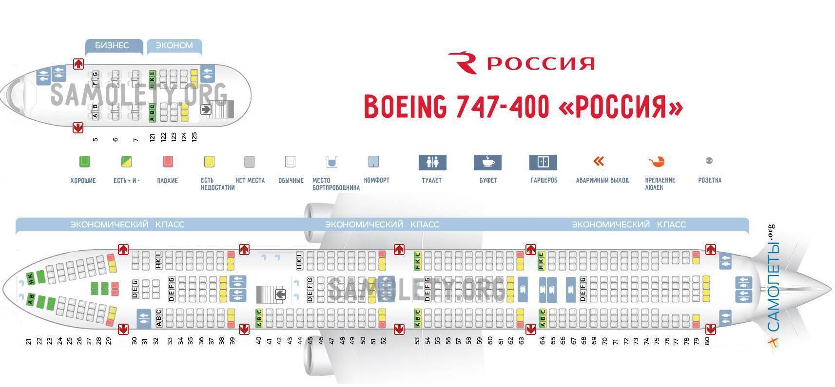 Боинг 777: схема самолета, лучшие места, эксплуатирующие компании