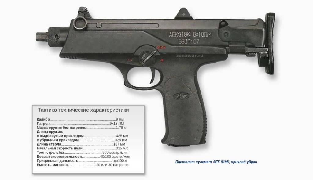 Пистолет-пулемет ПП-2000