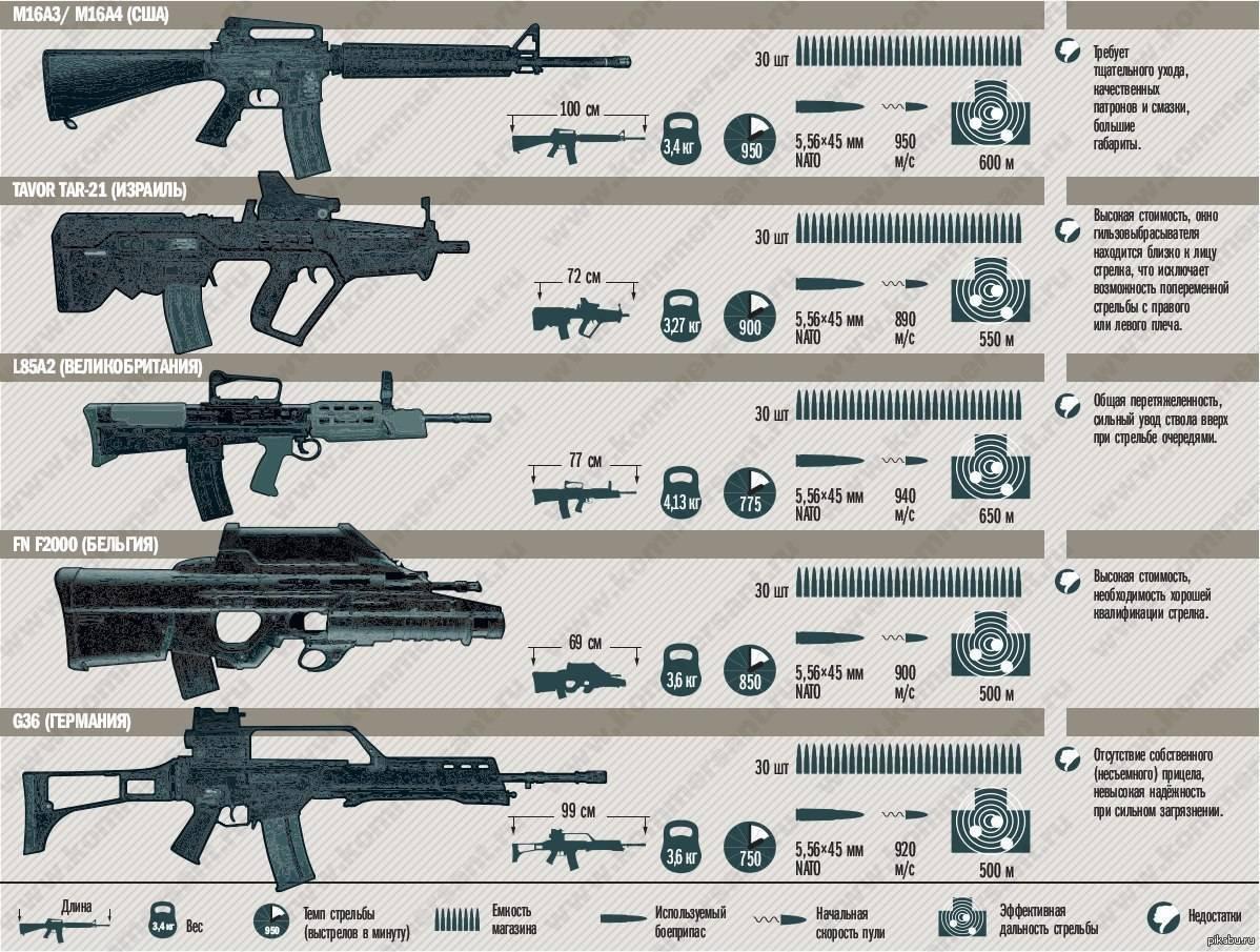 Видео: штурмовая винтовка scar-h с магазином повышенной емкости x-25