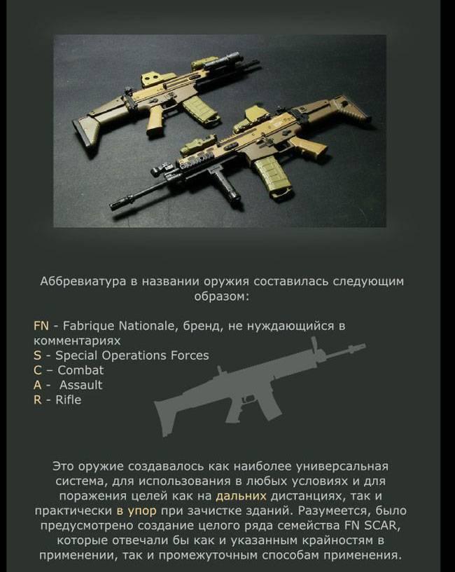 Штурмовая винтовка fn scar: история создания, описание, характеристики и модификации