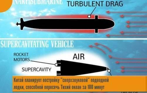 Шквал (скоростная подводная ракета) википедия