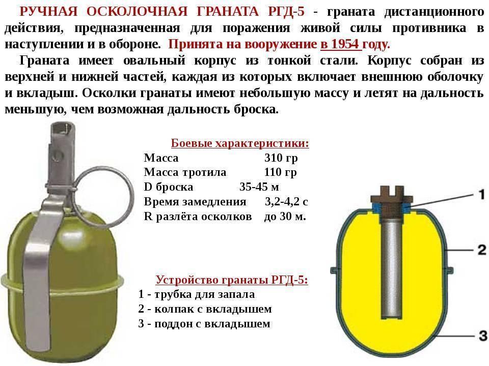 Ргд-33 — википедия с видео // wiki 2