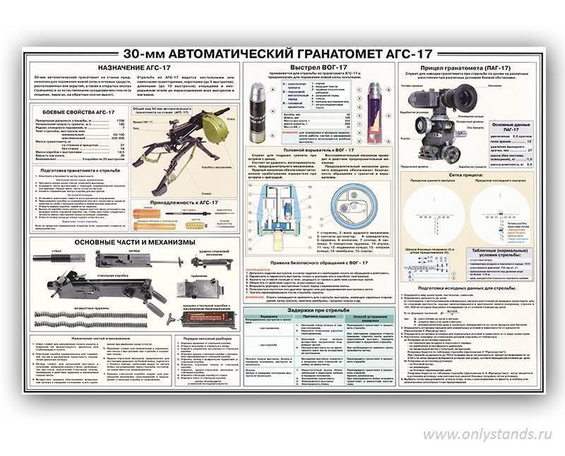 Гранатомет агс-17 пламя. фото. видео. ттх. устройство