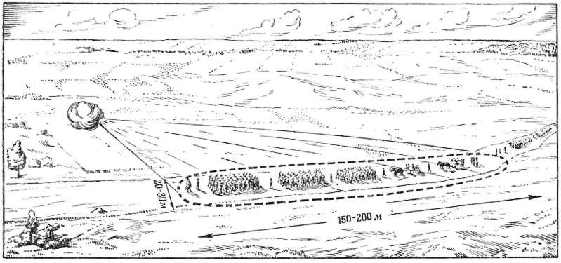 Активность полевой и тяжелой артиллерии в русско-японской кампании, часть 4-я