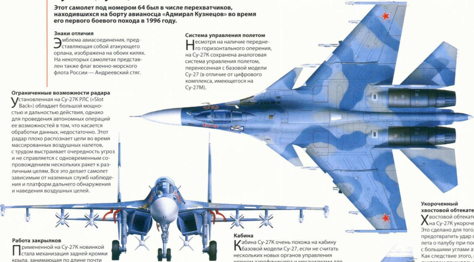 Су-33: фото и описание палубного истребителя