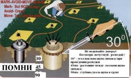 Противопехотные мины: российской армии, войск ссср, их классификация, фугасы имеют взрыватель нажимного действия / все статьи / главная /   арсенал-инфо.рф
