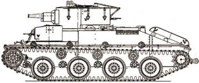 Type 3 chi-nu kai