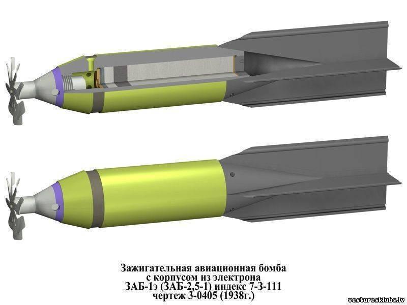 Авиационная бомба — википедия. что такое авиационная бомба