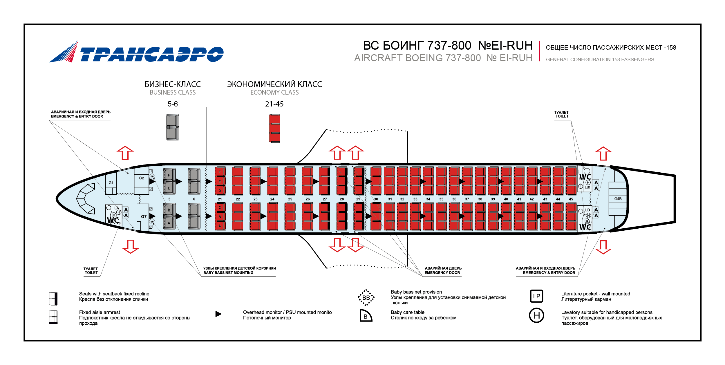 Boeing 737 — база знаний