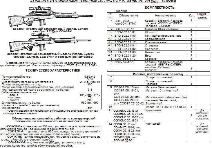 Практичный отечественный карабин Вепрь-223
