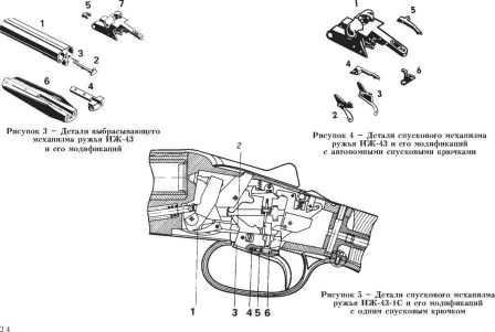 Иж 27м: технические характеристики