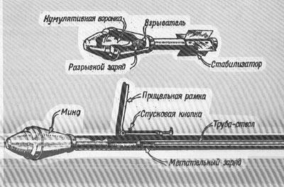 Фаустпатрон википедия
