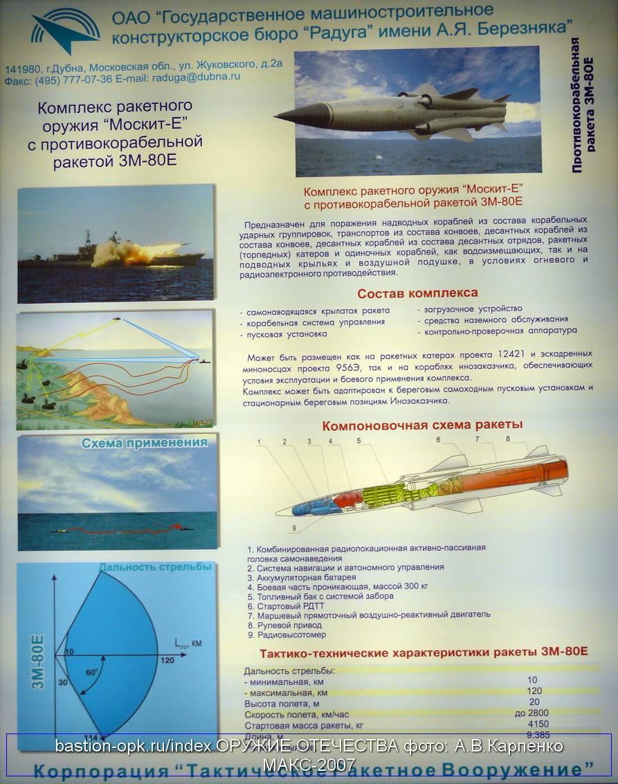 Калибр (крылатая ракета)
