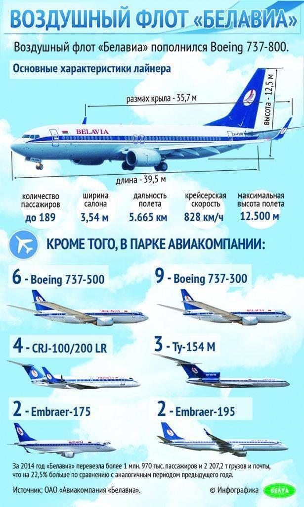 Боинг 737: версии самолета, схема салона, лучшие места, эксплуатанты