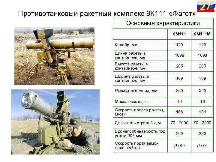 Противотанковая управляемая ракета — википедия с видео // wiki 2