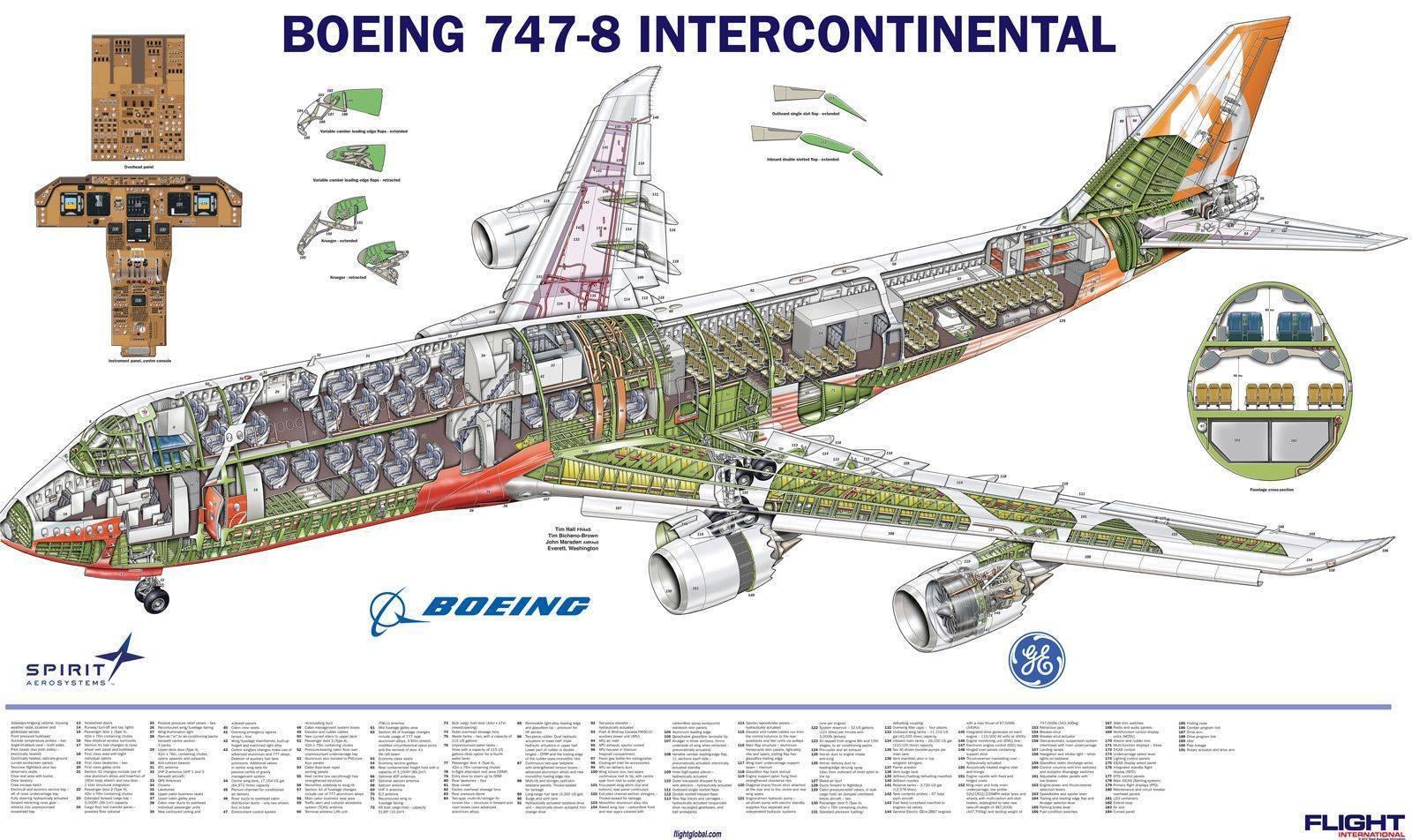 Boeing 717 ️