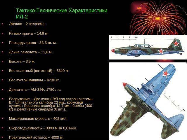 """Ил-2: как """"летающий танк"""" стал самым массовым военным самолетом"""