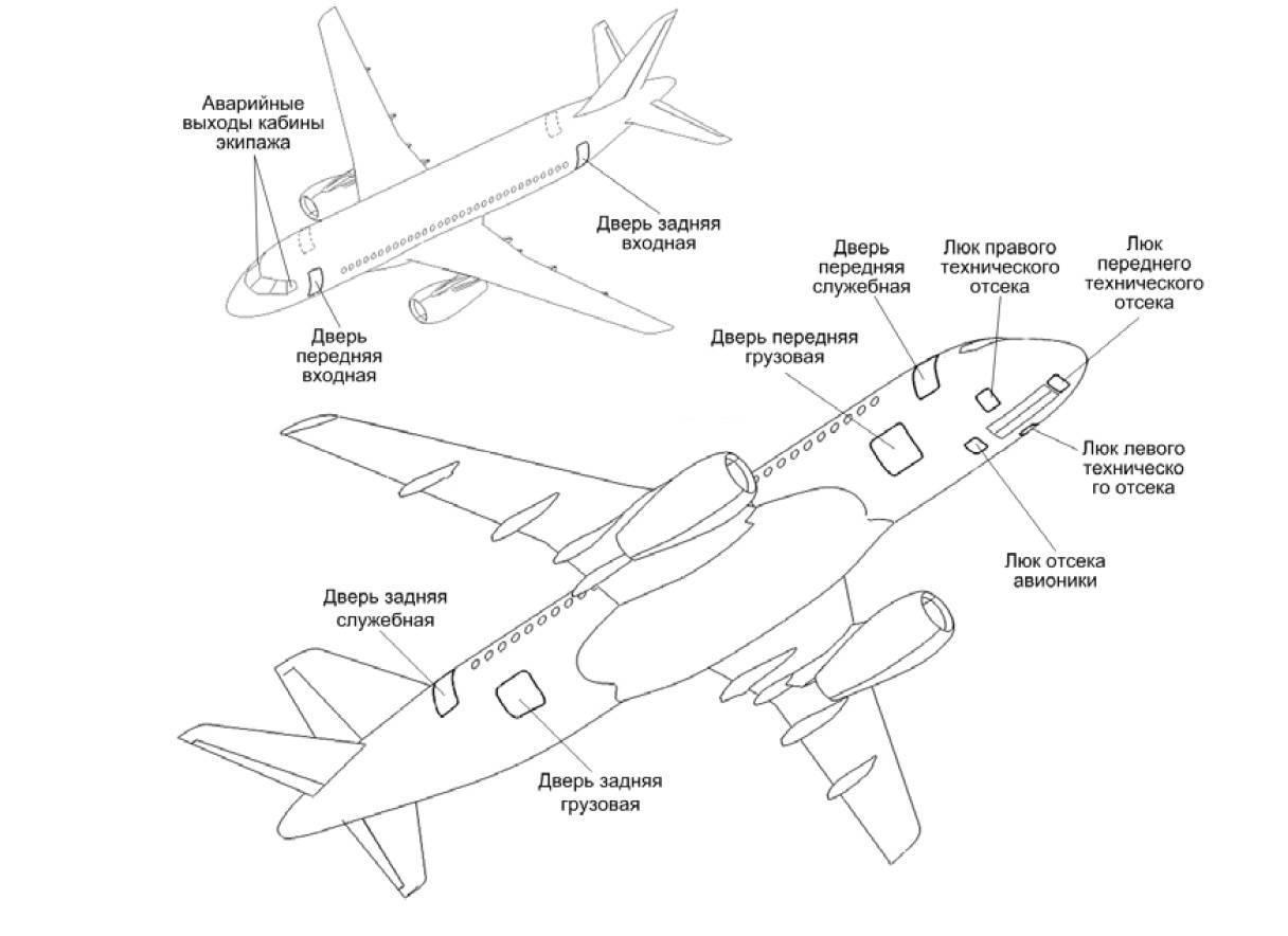 Суперджет 100 (ssj 100).фото. видео. схема салона. характеристики.
