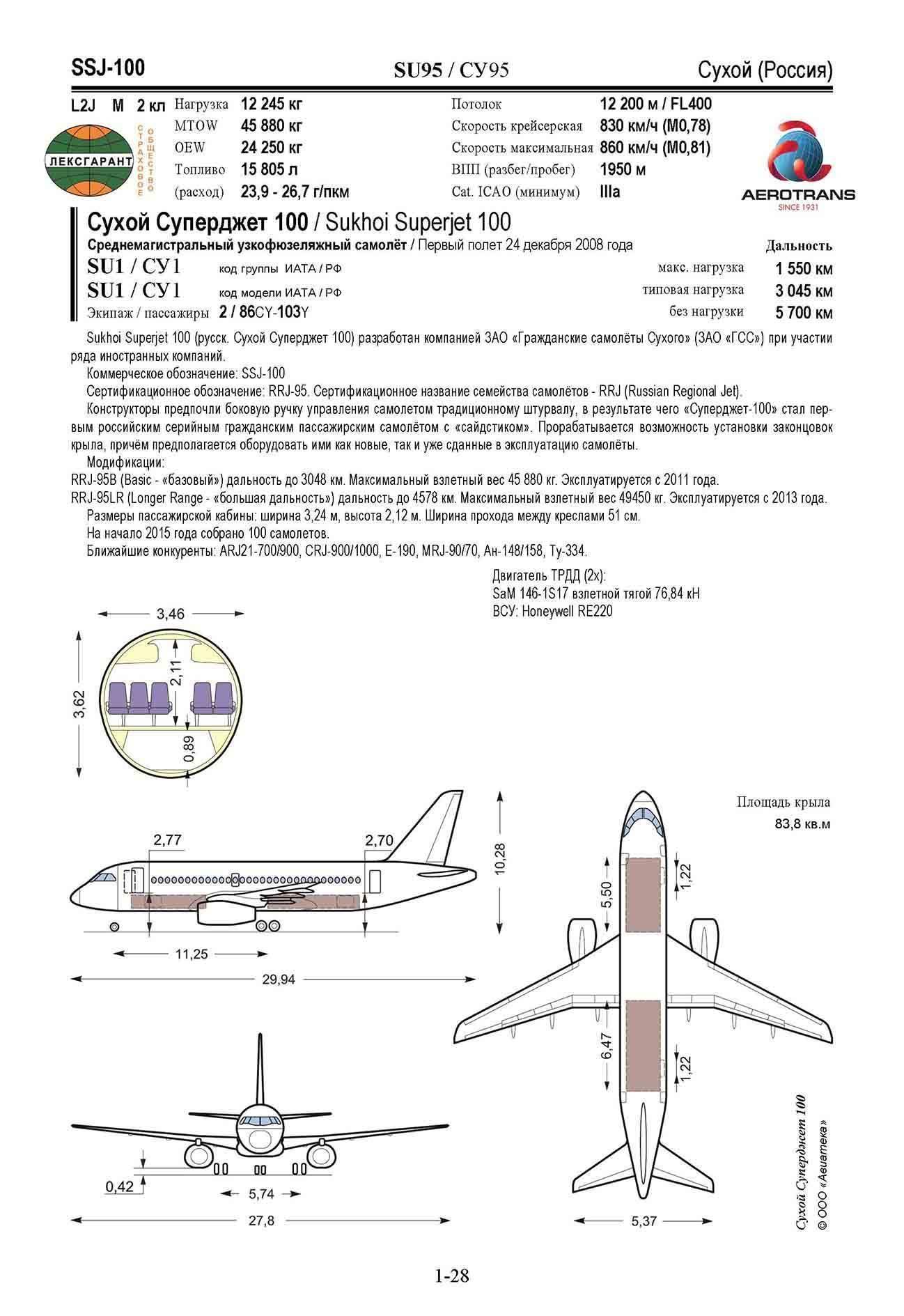 2 января 1989 года совершил первый полет среднемагистральный самолет ту-204