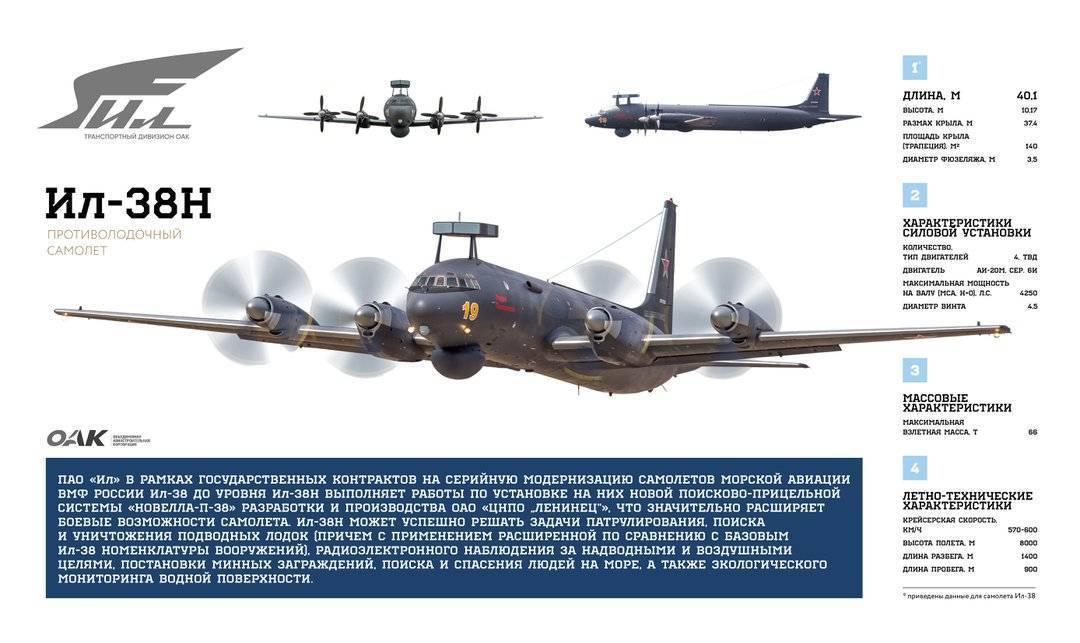 Самолет ильюшин ил-28