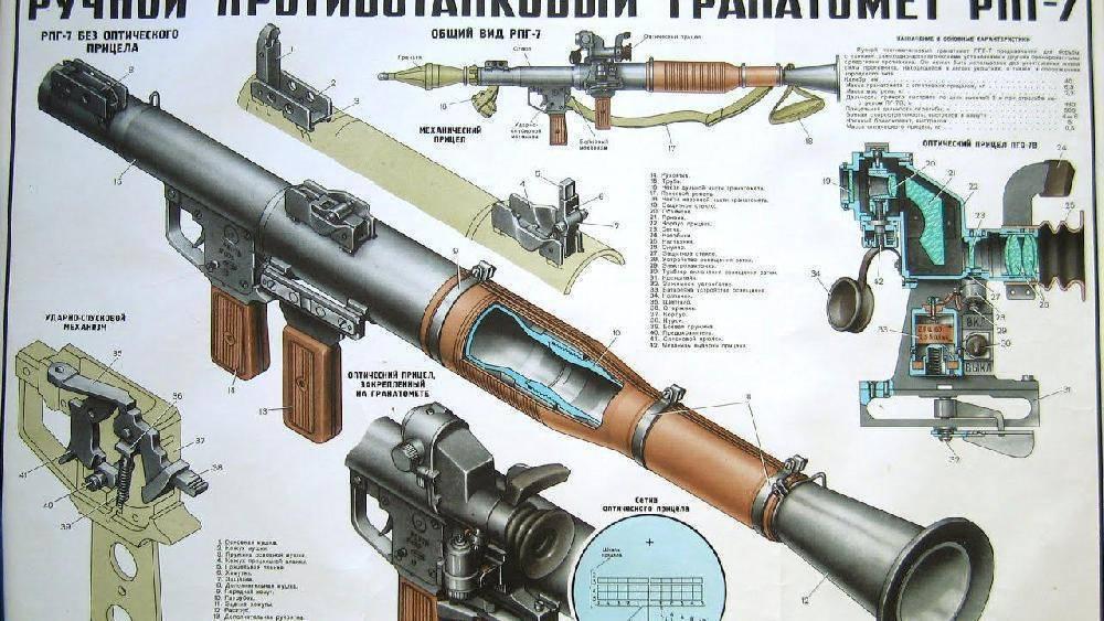 РПГ-7 – более 50 лет противотанковой войны