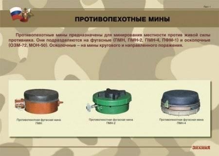 Инженерные боеприпасы (пмн-2) - pmn-2.html