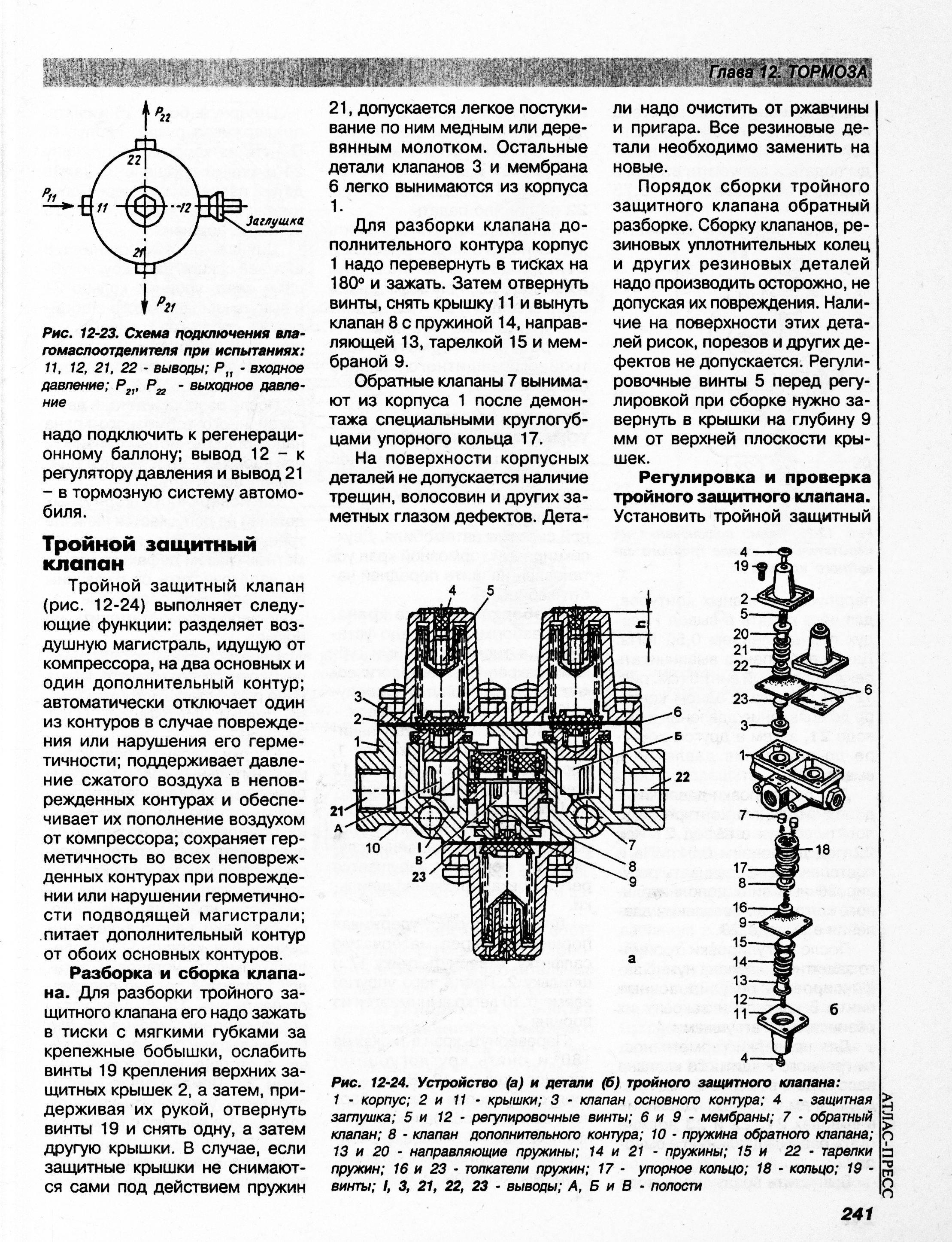 Зил-5301. агрегаты гидравлической системы тормозов
