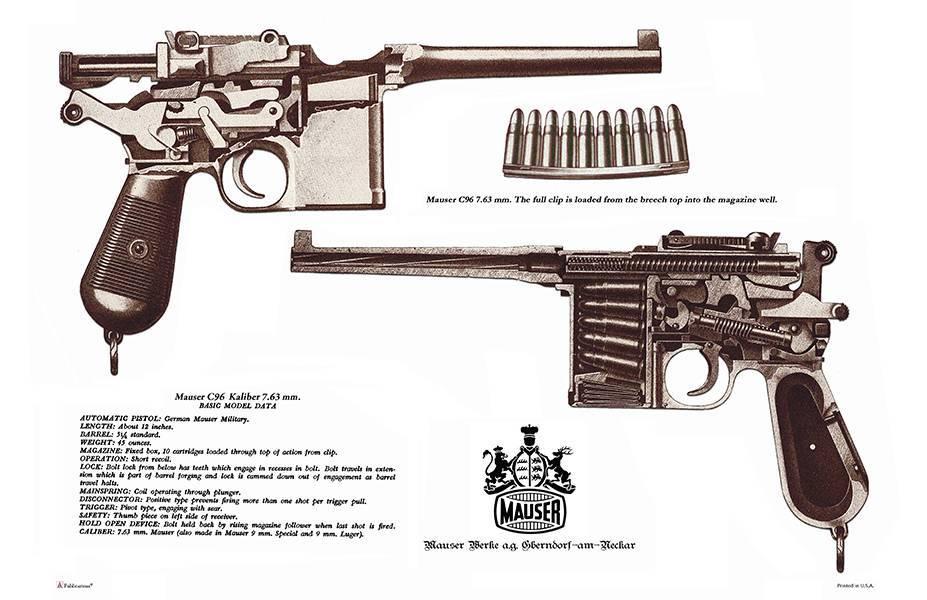 Чертежи пистолета маузер 96 рисунки из древесины. маузер к96 (mauser c96)–немецкое оружие окопной войны. устройство, взаимодействие частей и механизмов