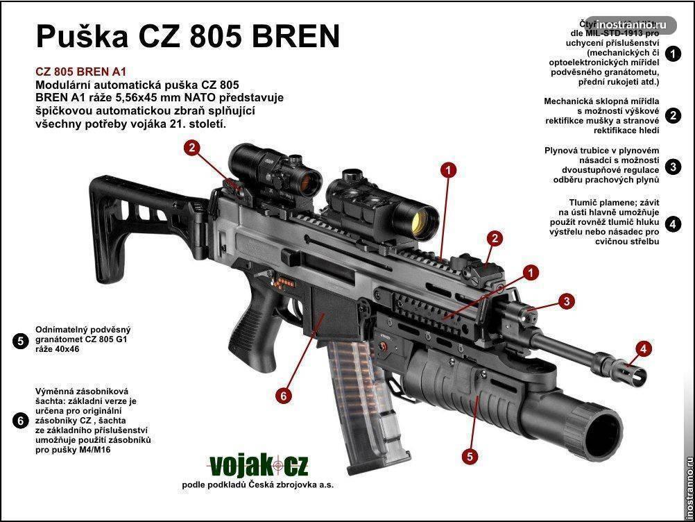 Видео: автомат cz 805 bren a1/a2