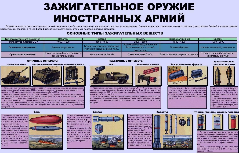 Авиационная бомба википедия