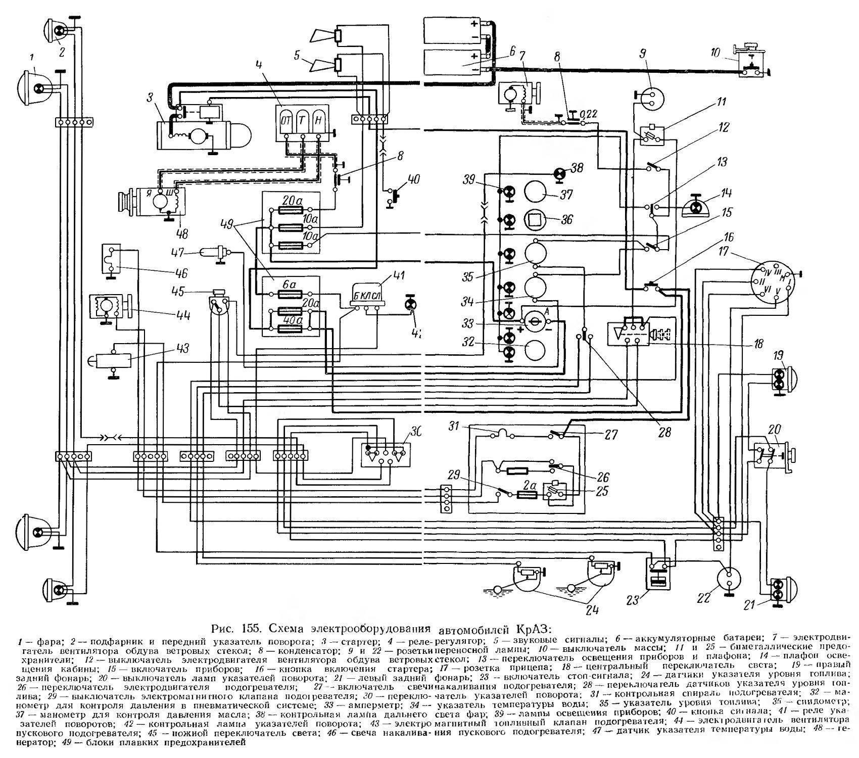 Зил-133гя: технические характеристики