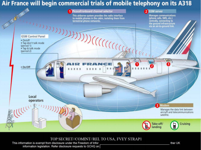 Телефон в самолете: почему нельзя пользоваться
