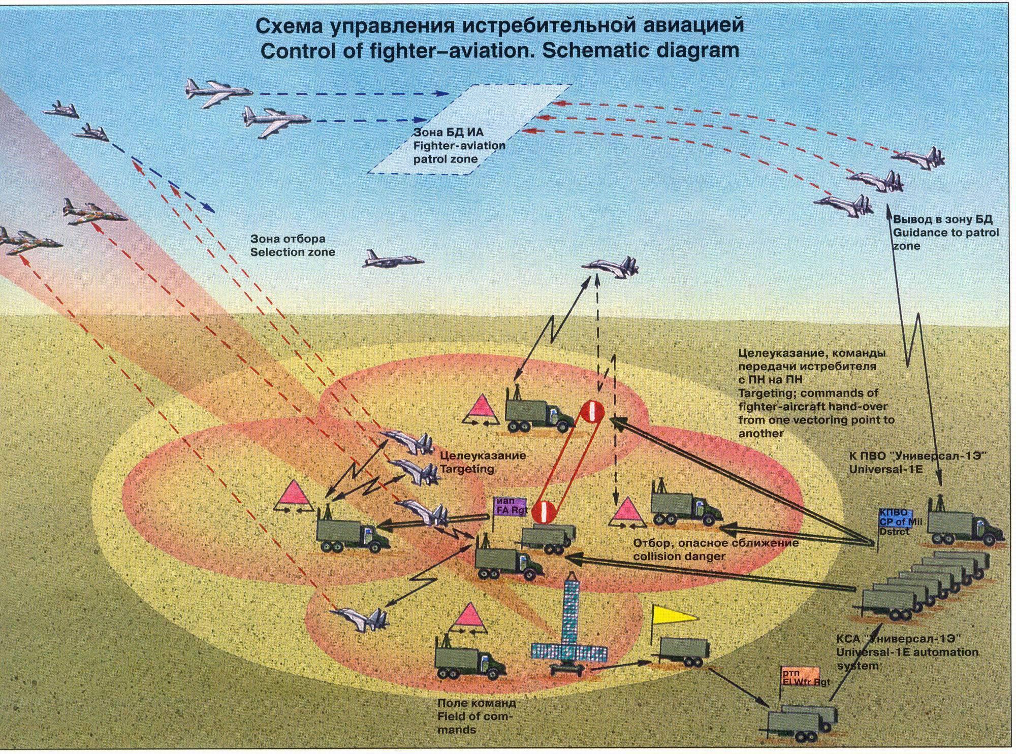 Догнать и перегнать россию. разработки гиперзвукового оружия в сша