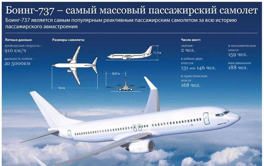 Боинг 717 — схема салона