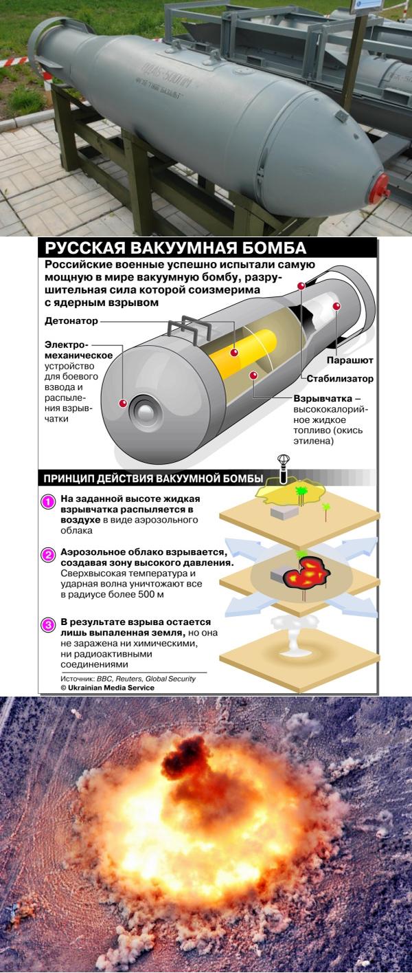 Что такое вакуумная бомба и каков ее принцип действия