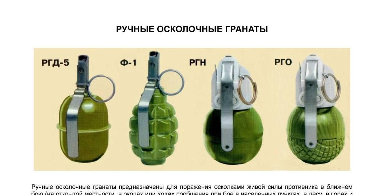 """Презентация на тему: """"ручные осколочные гранаты ргд-5, ф-1, ргн, рго."""". скачать бесплатно и без регистрации."""