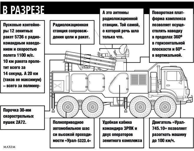 «энциклопедия мирового вооружения»