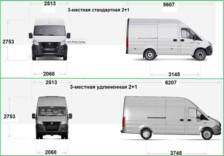 Долгожданная модификация «газели next» с цельнометаллическим кузовом