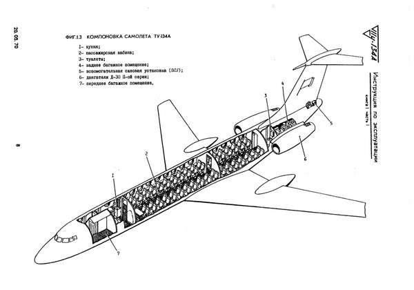 Руководство по летной эксплуатации самолетов ту-134 (а, б) книга вторая воздушный транспорт москва 1ээ6 производственное издание руководство по летной эксплуатации