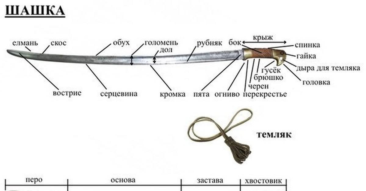 Лучшее одноручное оружие в skyrim — как получить уникальные кинжалы, топоры, булавы и мечи