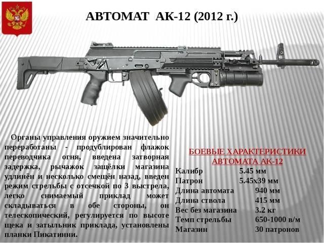 Ак-12 окончательный вариант 2019